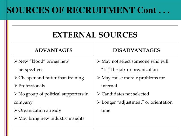 advantages of internal and external recruitment business essay 2018-6-15  the methods of recruitment open to a business are often categorised into: internal recruitment is when the business looks to fill the vacancy from within its existing workforce external recruitment is when the business looks to fill the vacancy from any suitable applicant outside the business the.