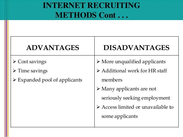Advantages and disadvantages of online recruitment