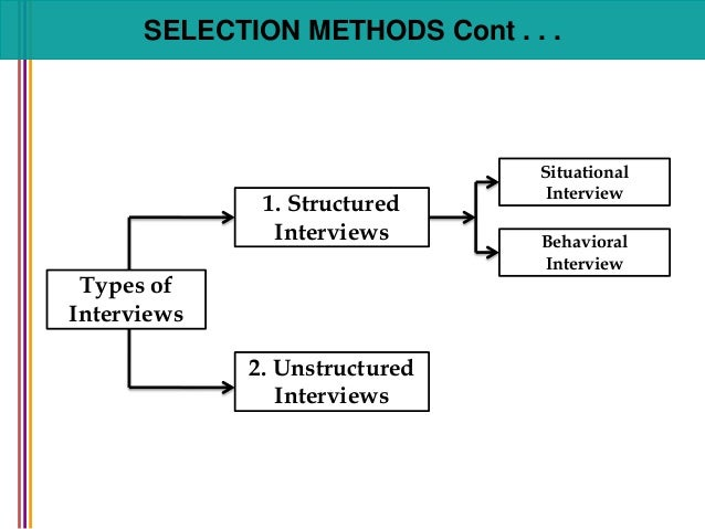 selection interview