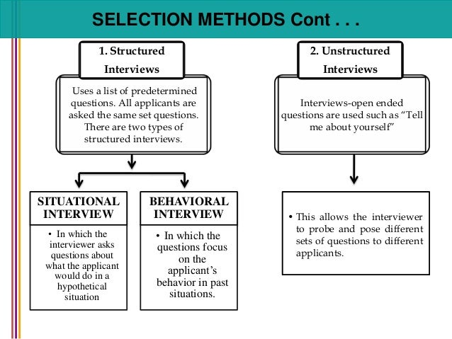 job analysis and selection methods Before the selection they processed the information about the  level 1:  somewhat systematic—reading a job description of the.