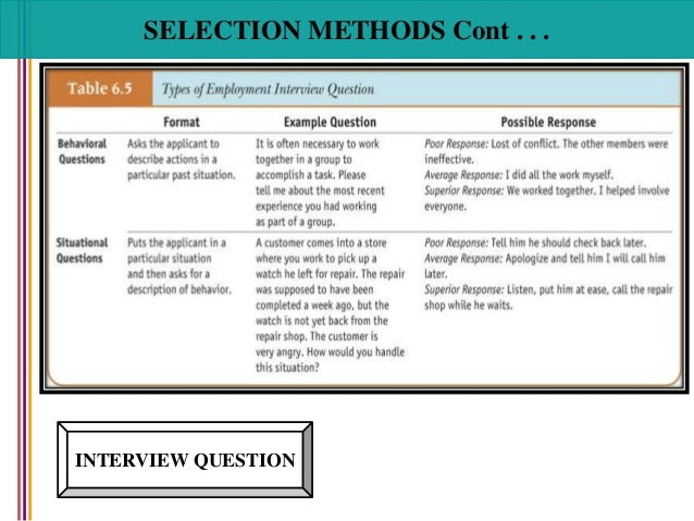 recruitment and selection task 3 Free • human resources planning, recruitment, and selection papers, essays  workforce planning task 3 - key recruitment documents task 4.
