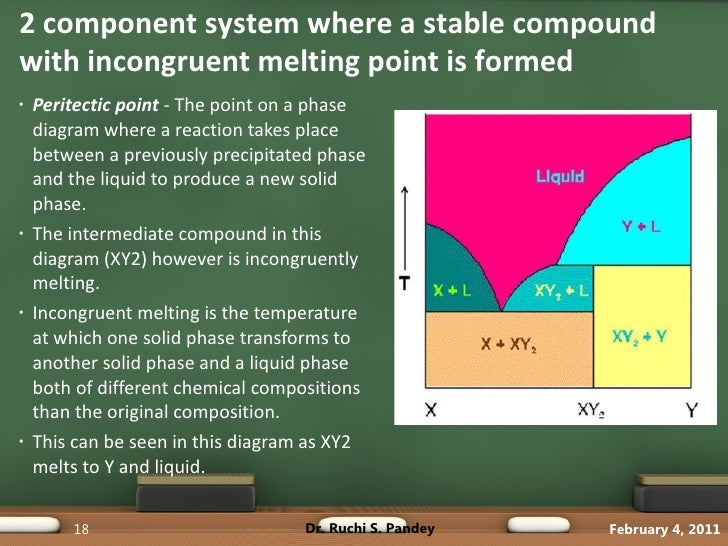 Phase Diagrams And Phase Rule