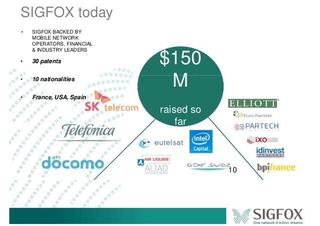 SIGFOX today • SIGFOX BACKED BY MOBILE NETWORK OPERATORS, FINANCIAL & INDUSTRY LEADERS • 30 patents $150$150 M• 10 nationa...