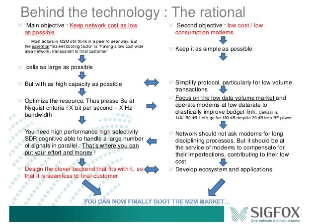 Behind the technology : The rational Main objective : Keep network cost as low as possible Most actors in M2M still think ...
