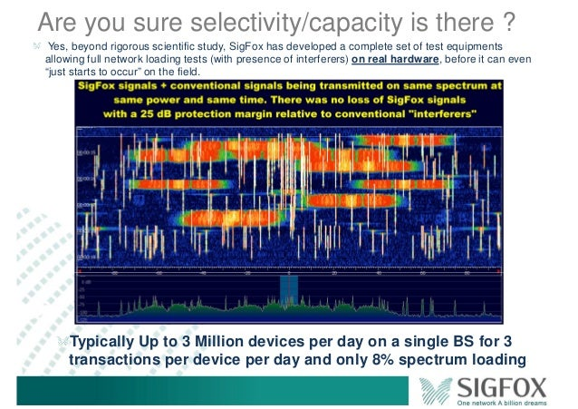 Are you sure selectivity/capacity is there ? Yes, beyond rigorous scientific study, SigFox has developed a complete set of...