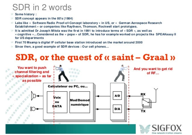 SDR in 2 words Some history : SDR concept appears in the 80's (1984) Labs like « Software Radio Proof-of-Concept laborator...