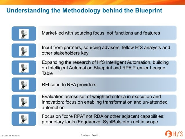 Hfs webinar slides the 2017 rpa blueprint snapshot positioning 13 malvernweather Choice Image