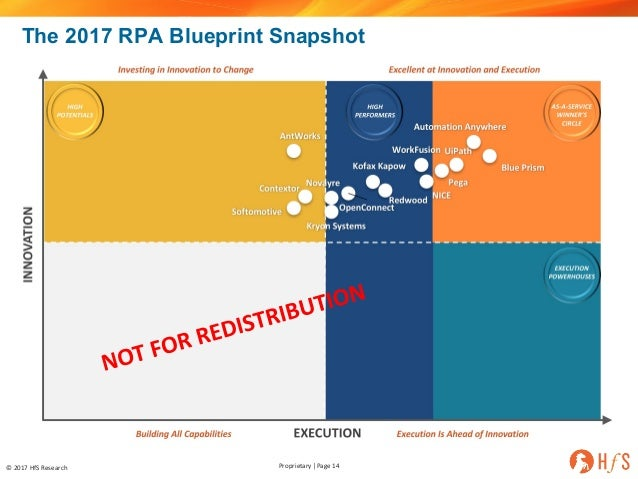 Hfs webinar slides the 2017 rpa blueprint snapshot confounding automation proposition 15 malvernweather Images