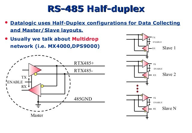rs232 485 fundamental 12 638?cb\=1466361928 rs485 half duplex wiring 24 wiring diagram images wiring