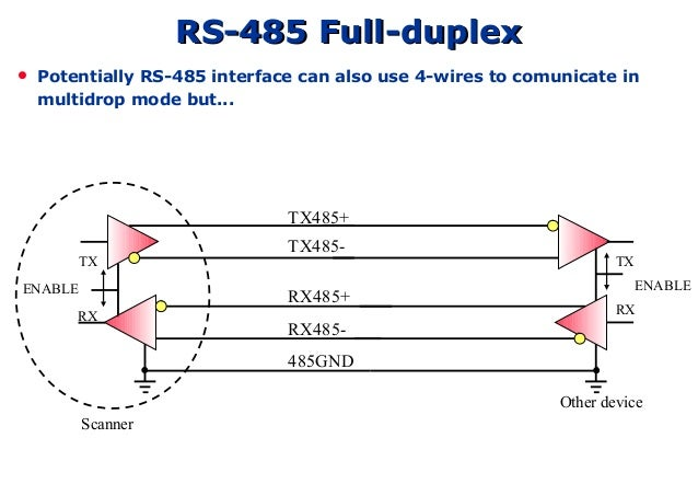 rs232 485 fundamental rh slideshare net rs485 full to half duplex wiring RS485 Connection