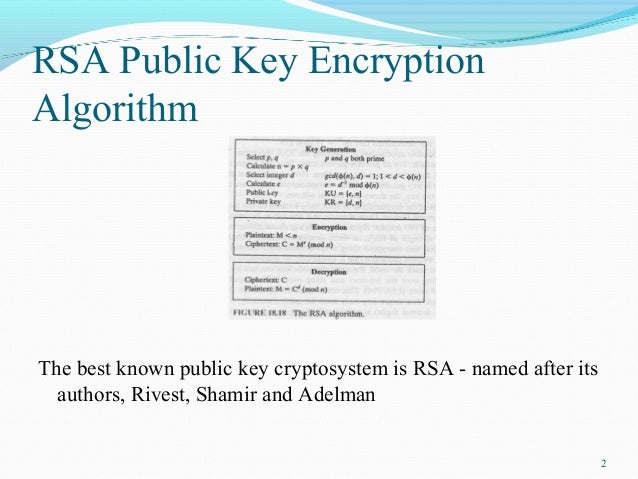 Digital Signature Recognition using RSA Algorithm