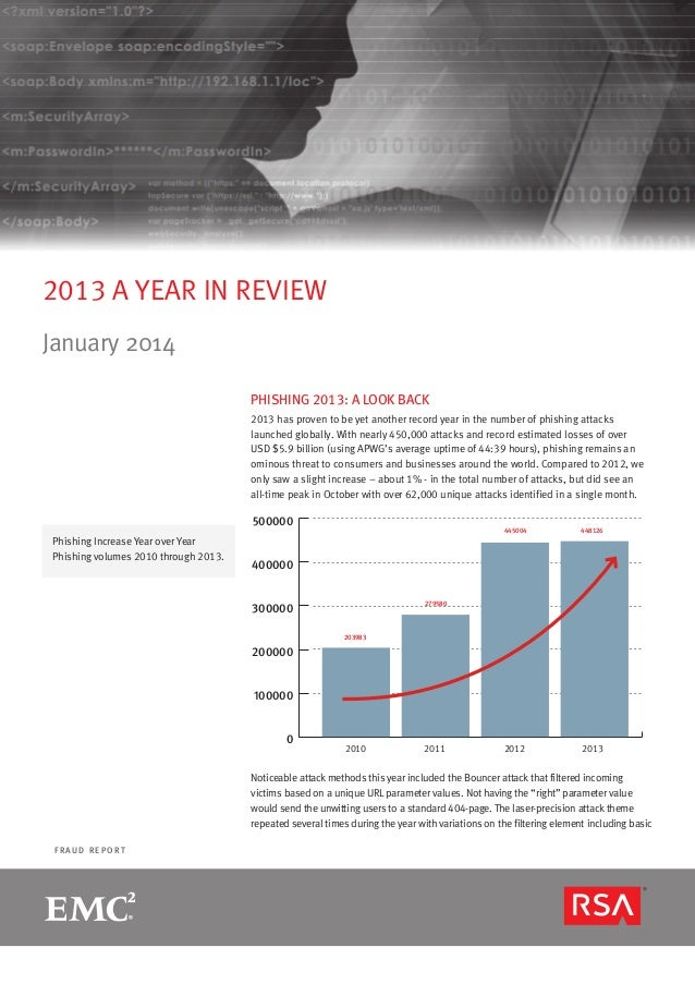 2013 A YEAR IN REVIEW January 2014 PHISHING 2013: A LOOK BACK 2013 has proven to be yet another record year in the number ...