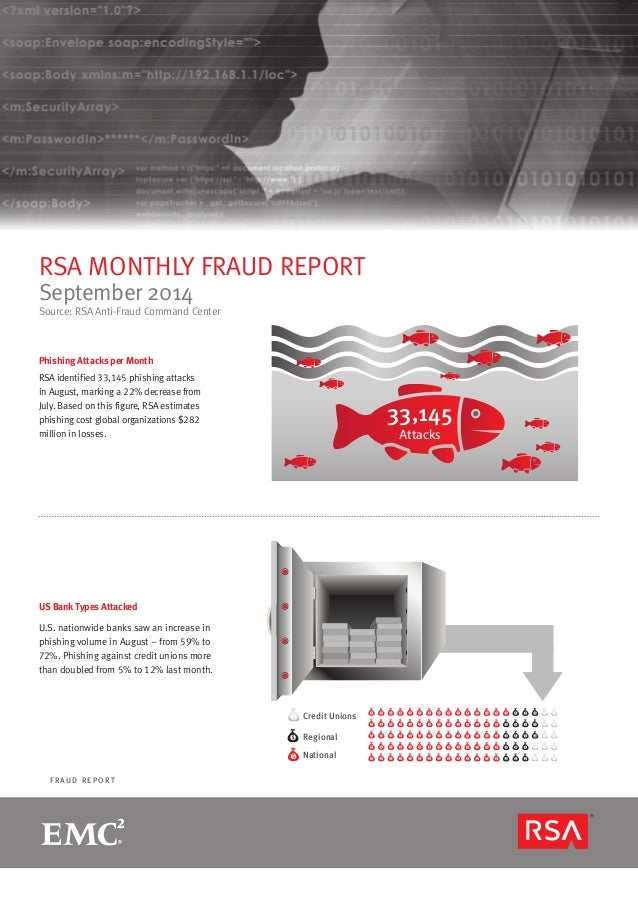rsa monthly fraud report september 2014. Black Bedroom Furniture Sets. Home Design Ideas