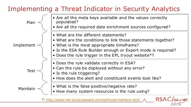 The Golden Rules - Detecting more with RSA Security Analytics