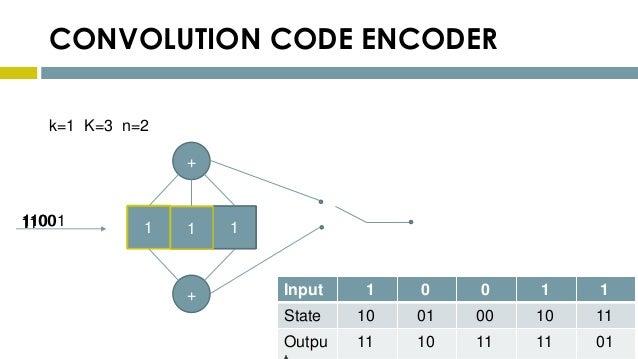 convolutional code trellis diagram