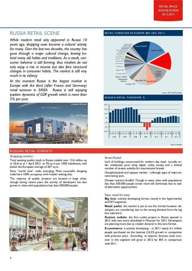 Retail Space across Russia 2012 - 2013 Slide 3