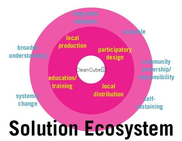MEMBER Zuarinagar Evergreen Association CATALYST for community action