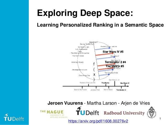 Exploring Deep Space: Learning Personalized Ranking in a Semantic Space Jeroen Vuurens - Martha Larson - Arjen de Vries 1 ...