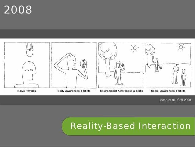 Jacob et al., CHI 2008 2008 Reality-Based Interaction