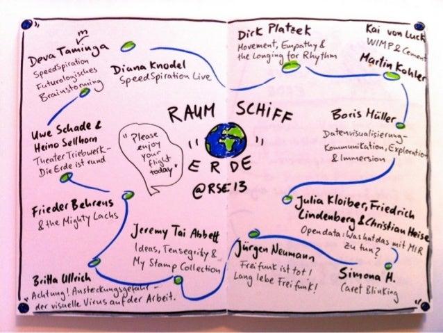 raumschiffer.de/media/2013/     bildsprache.html      Britta Ullrich @sabrittas           raumschiffer.de                #...