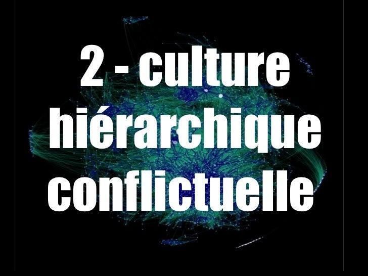 <ul><li>2 - culture hiérarchique conflictuelle  </li></ul>