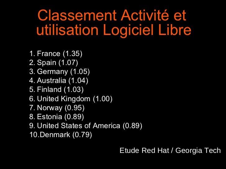Classement Activité et utilisation Logiciel Libre  <ul><li>France (1.35) </li></ul><ul><li>Spain (1.07) </li></ul><ul><li>...