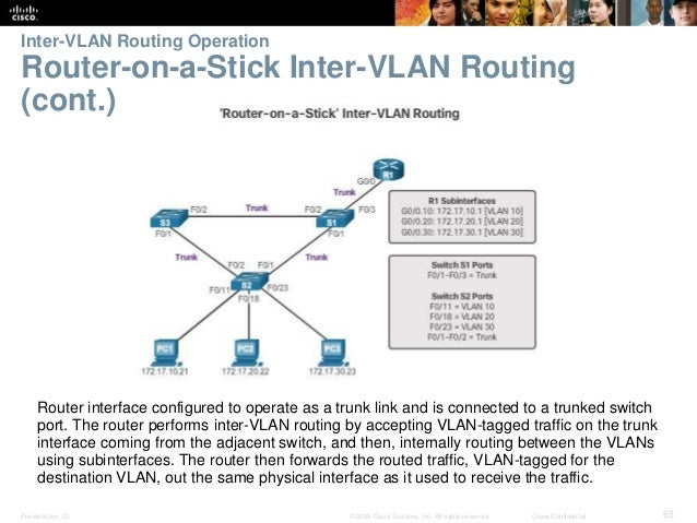 CCNA2 Verson6 Chapter6