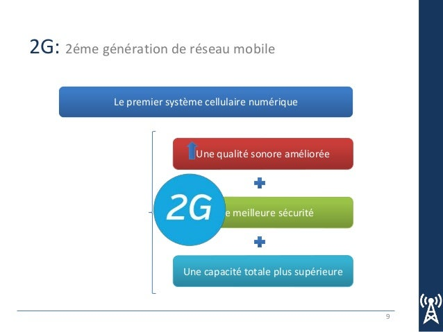 r233seaux mobiles