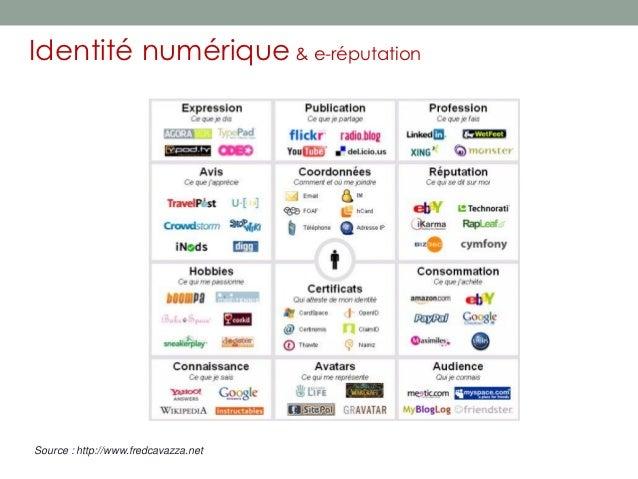 Identité numérique & e-réputationSource : http://www.fredcavazza.net