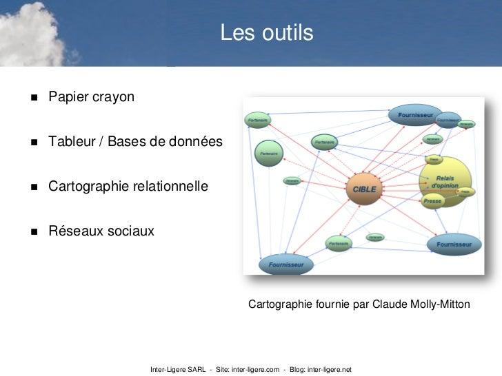 Les outils   Papier crayon   Tableur / Bases de données   Cartographie relationnelle   Réseaux sociaux                ...