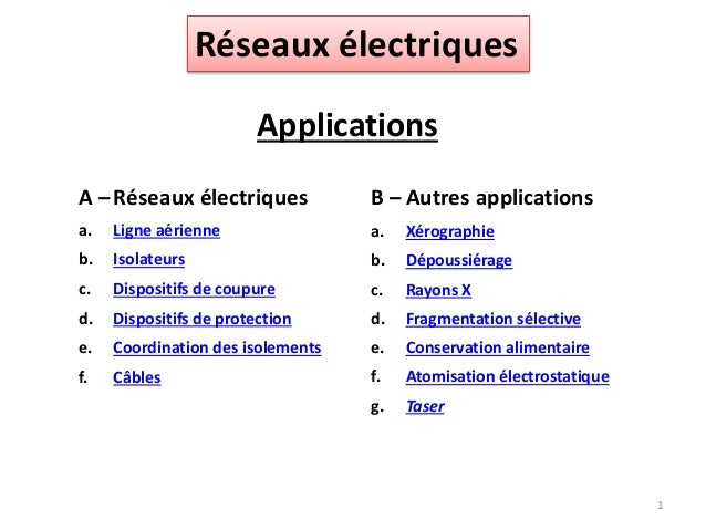 Applications 1 A –Réseaux électriques a. Ligne aérienne b. Isolateurs c. Dispositifs de coupure d. Dispositifs de protecti...