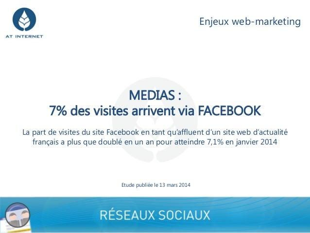 MEDIAS : 7% des visites arrivent via FACEBOOK La part de visites du site Facebook en tant qu'affluent d'un site web d'actu...