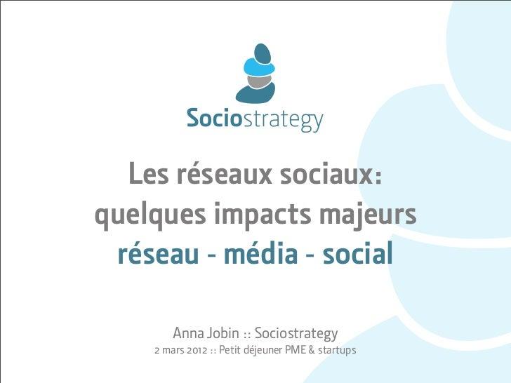 Les réseaux sociaux:quelques impacts majeurs réseau - média - social       Anna Jobin :: Sociostrategy    2 mars 2012 :: P...