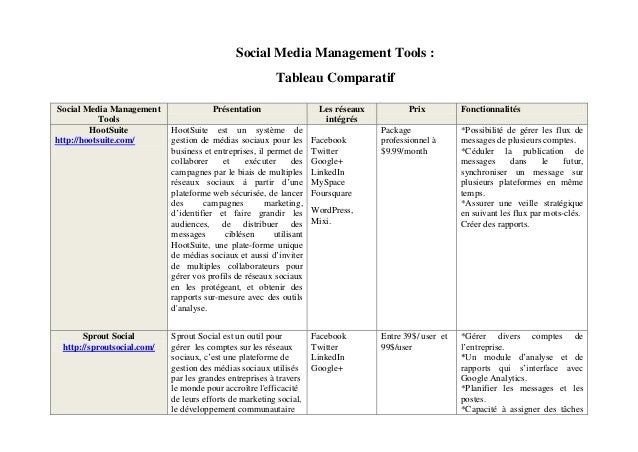 Social Media Management Tools :                                                          Tableau Comparatif Social Media M...