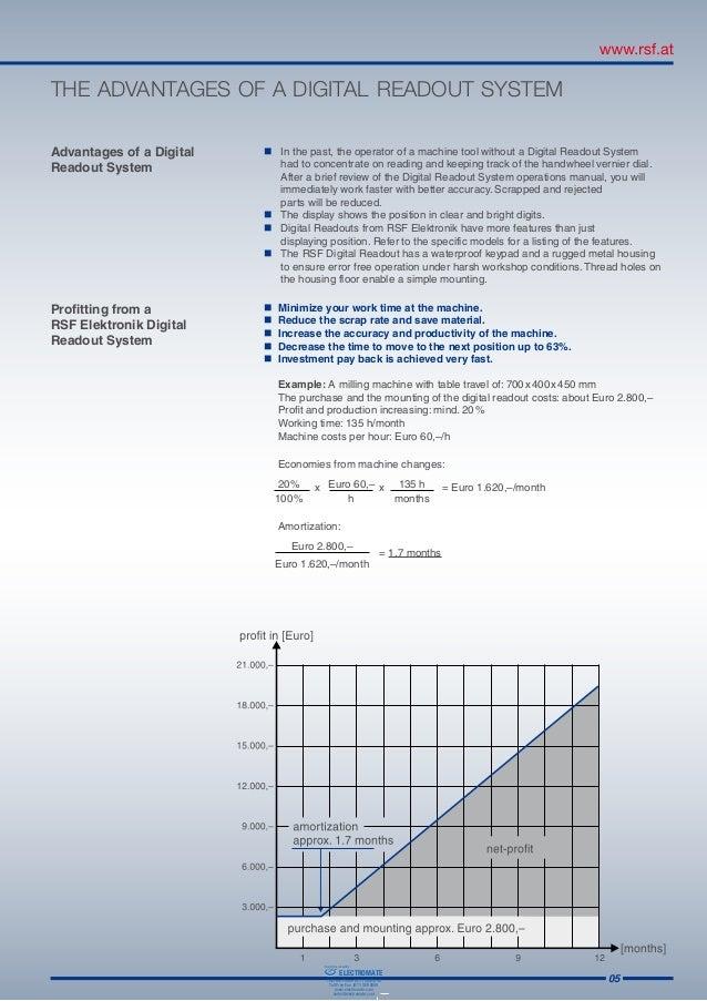 es 8a digital readout system operation manual