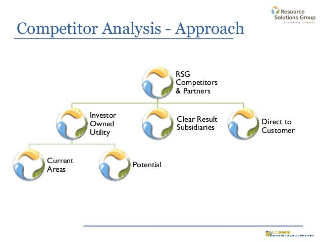 united utilities competitor analysis Find essays and research papers on united kingdom at competitor analysis united utilities is a british utility company which owns and operates the water.