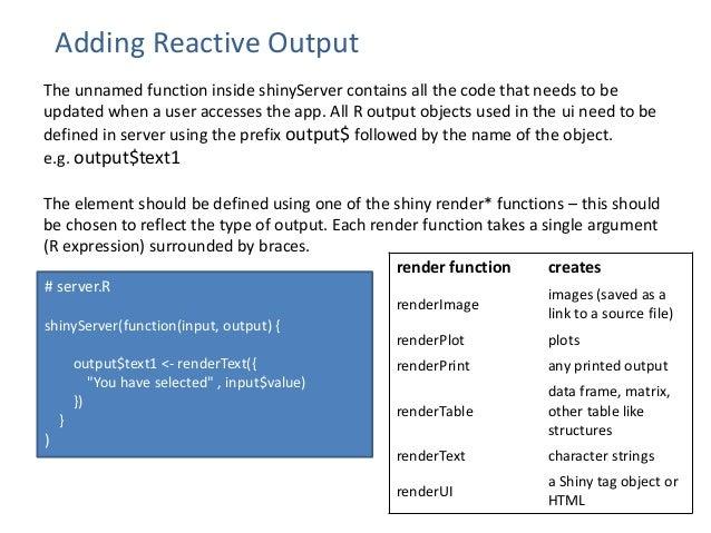R Shiny Text Output