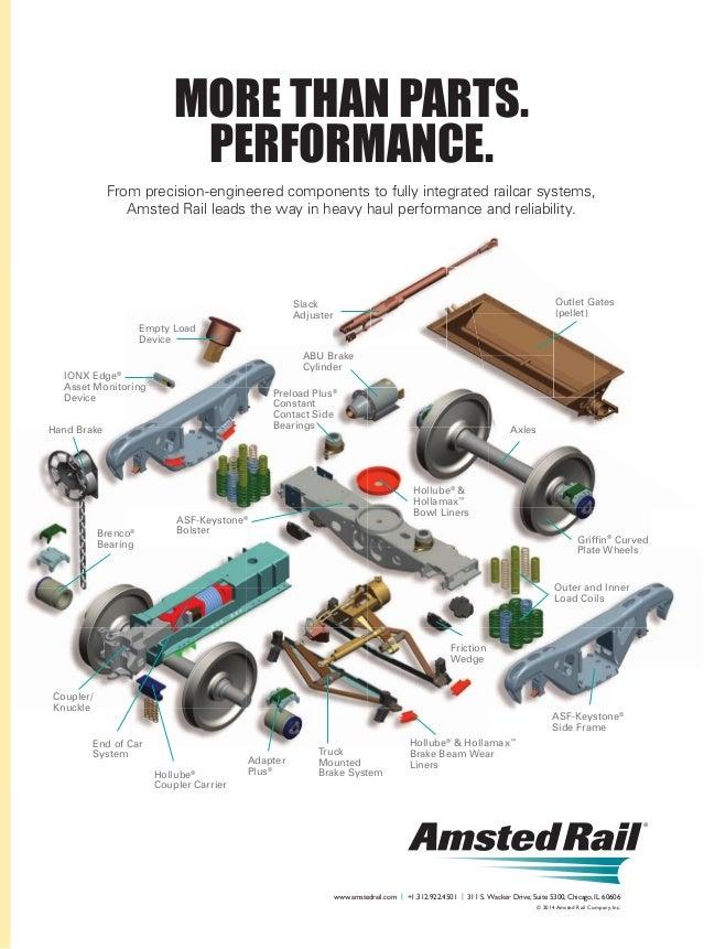 2013 railway supply institute annual report  u0026 membership