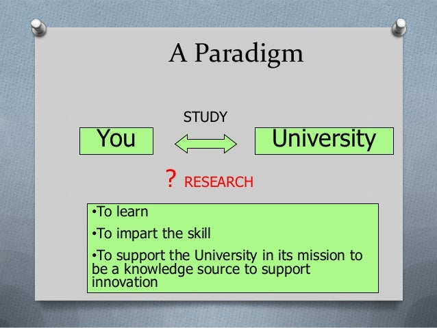 A ParadigmYou UniversitySTUDY? RESEARCH•To learn•To impart the skill•To support the University in its mission tobe a knowl...