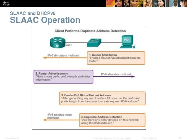 SLAAC and DHCPv6  SLAAC Operation  Presentation_ID © 2008 Cisco Systems, Inc. All rights reserved. Cisco Confidential 18