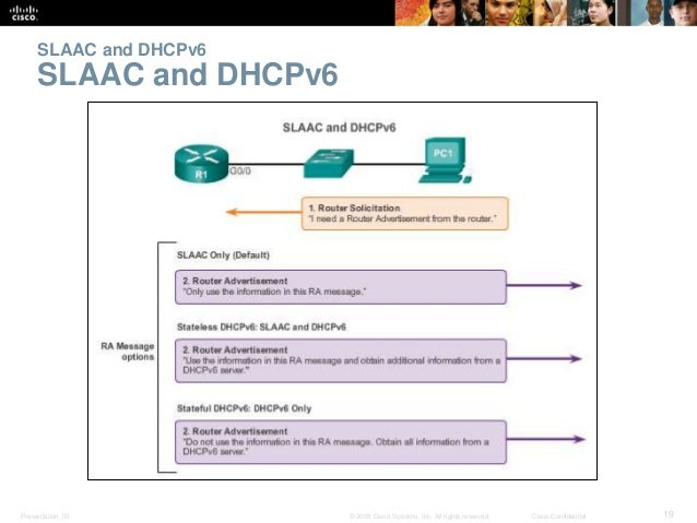 SLAAC and DHCPv6  SLAAC and DHCPv6  Presentation_ID © 2008 Cisco Systems, Inc. All rights reserved. Cisco Confidential 19