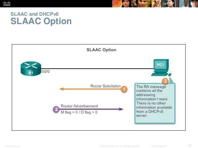 SLAAC and DHCPv6  SLAAC Option  Presentation_ID © 2008 Cisco Systems, Inc. All rights reserved. Cisco Confidential 20