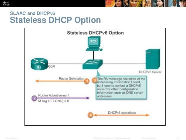 SLAAC and DHCPv6  Stateless DHCP Option  Presentation_ID © 2008 Cisco Systems, Inc. All rights reserved. Cisco Confidentia...