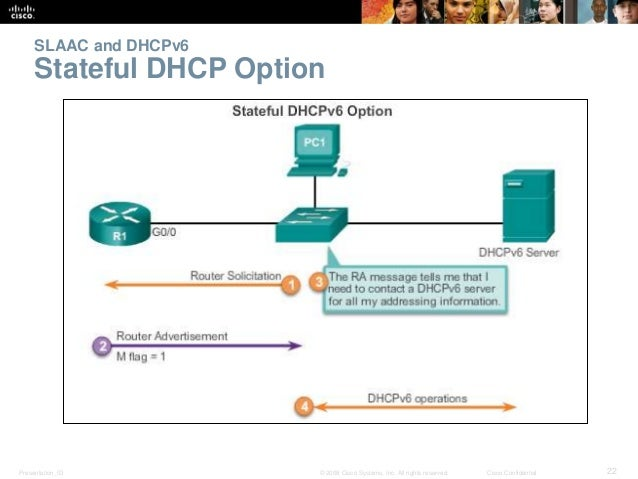 SLAAC and DHCPv6  Stateful DHCP Option  Presentation_ID © 2008 Cisco Systems, Inc. All rights reserved. Cisco Confidential...