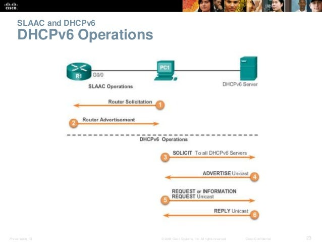 SLAAC and DHCPv6  DHCPv6 Operations  Presentation_ID © 2008 Cisco Systems, Inc. All rights reserved. Cisco Confidential 23