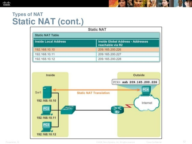 Types of NAT  Static NAT (cont.)  Presentation_ID © 2008 Cisco Systems, Inc. All rights reserved. Cisco Confidential 12