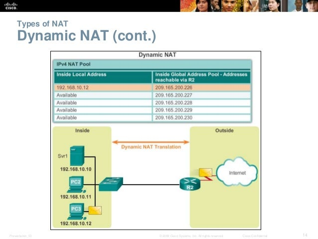 Types of NAT  Dynamic NAT (cont.)  Presentation_ID © 2008 Cisco Systems, Inc. All rights reserved. Cisco Confidential 14