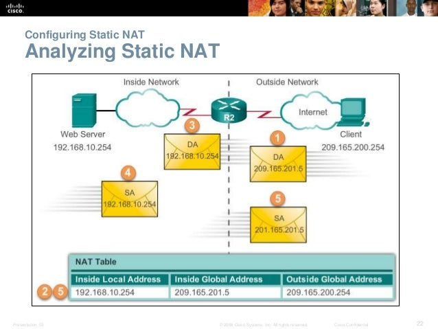 Configuring Static NAT  Analyzing Static NAT  Presentation_ID © 2008 Cisco Systems, Inc. All rights reserved. Cisco Confid...