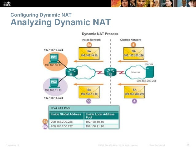 Configuring Dynamic NAT  Analyzing Dynamic NAT  Presentation_ID © 2008 Cisco Systems, Inc. All rights reserved. Cisco Conf...