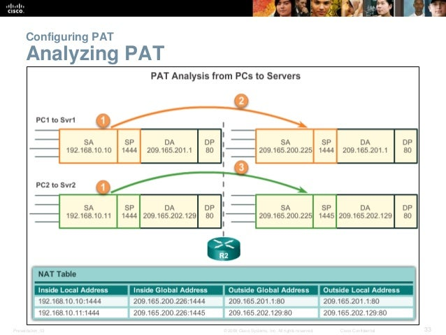 Configuring PAT  Analyzing PAT  Presentation_ID © 2008 Cisco Systems, Inc. All rights reserved. Cisco Confidential 33
